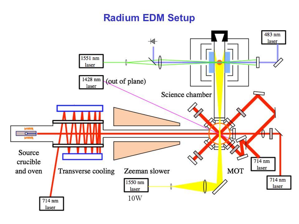 Radium EDM Setup 10W