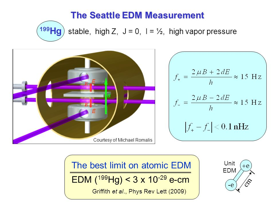 The Seattle EDM Measurement