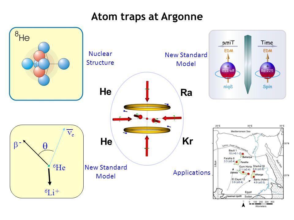 Atom traps at Argonne He Ra Kr q ne b 6He 6Li Nuclear New Standard