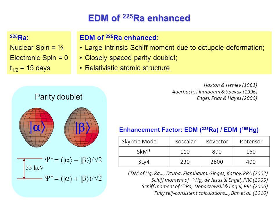  a  b EDM of 225Ra enhanced Parity doublet - = ( a -  b)/2