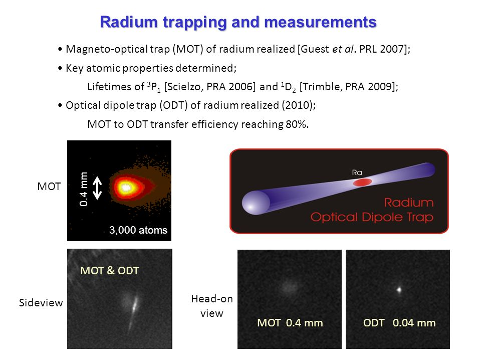 Radium trapping and measurements