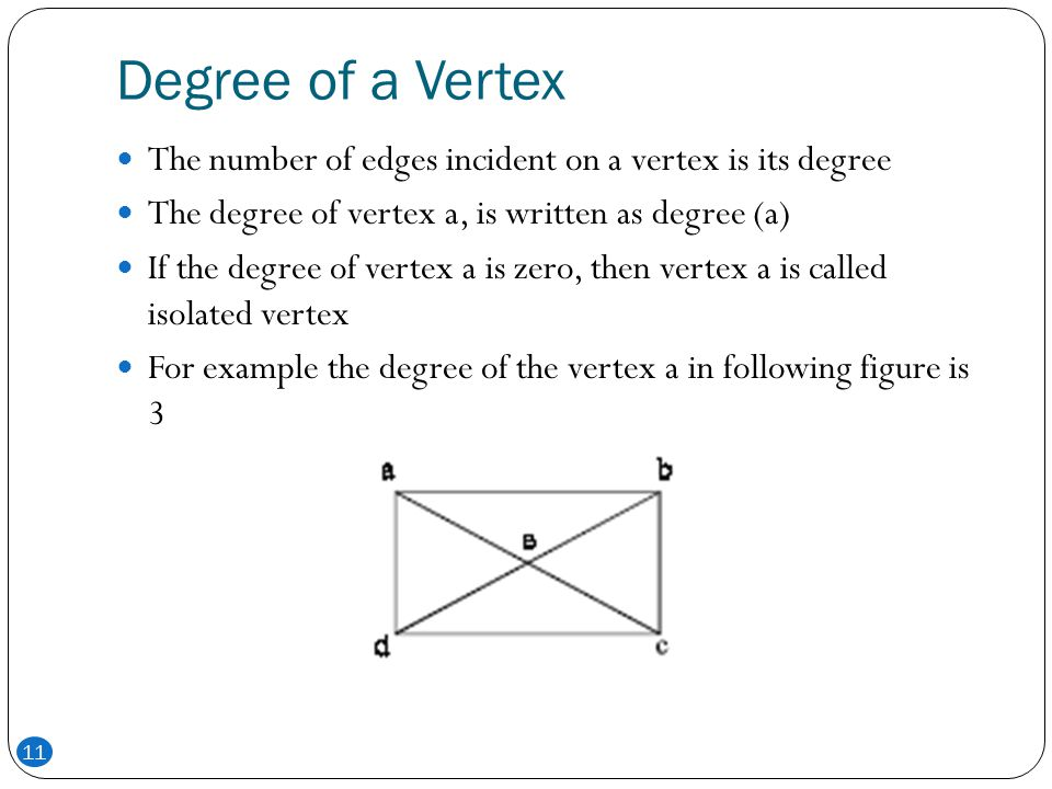 Degree of a Vertex The number of edges incident on a vertex is its degree. The degree of vertex a, is written as degree (a)