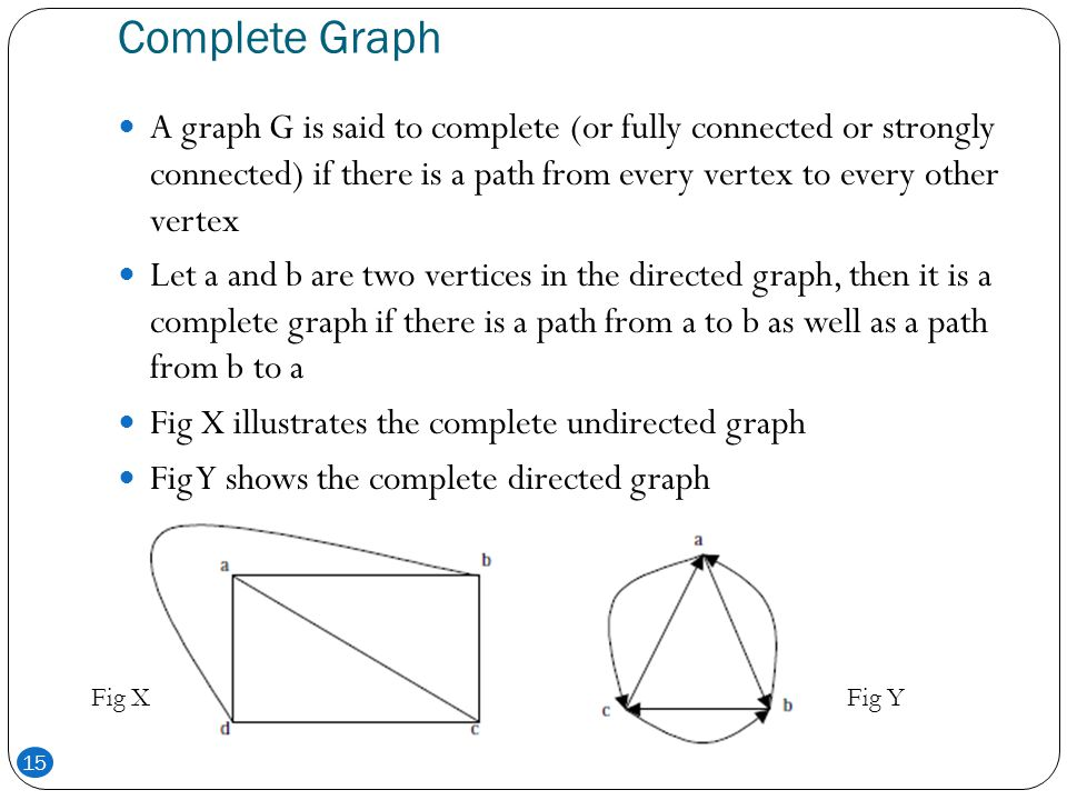 Complete Graph A graph G is said to complete (or fully connected or strongly connected) if there is a path from every vertex to every other vertex.