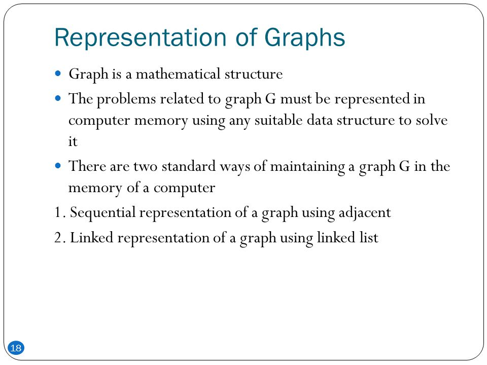 Representation of Graphs