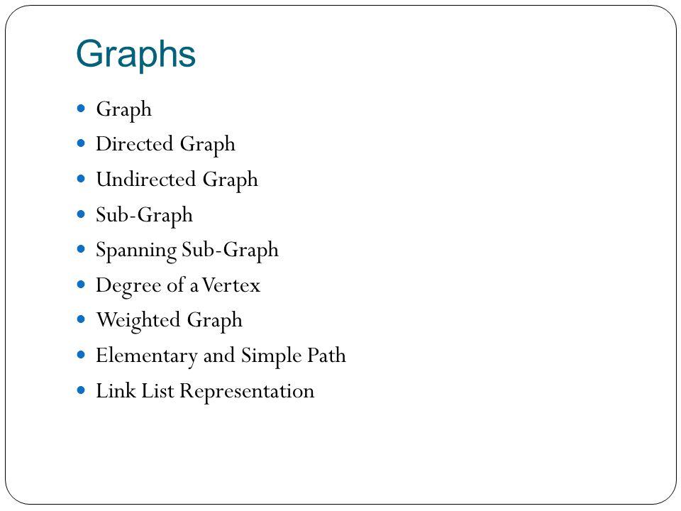 Graphs Graph Directed Graph Undirected Graph Sub-Graph