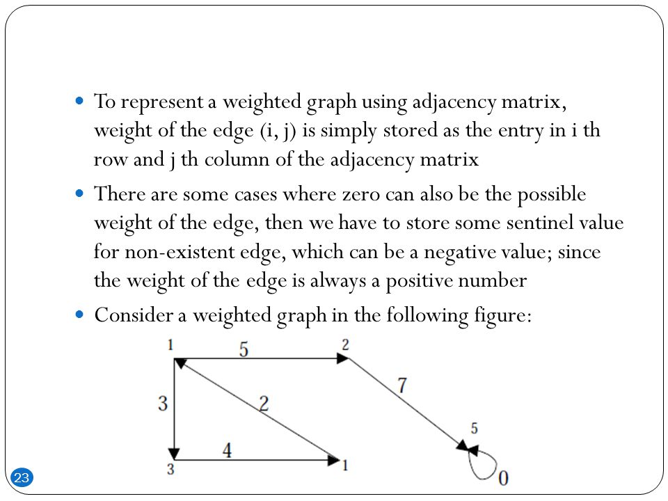 To represent a weighted graph using adjacency matrix, weight of the edge (i, j) is simply stored as the entry in i th row and j th column of the adjacency matrix