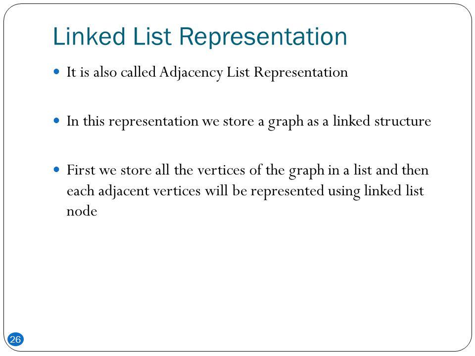 Linked List Representation