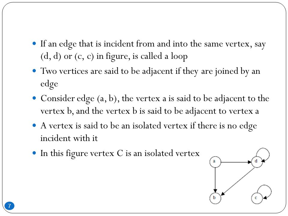 If an edge that is incident from and into the same vertex, say (d, d) or (c, c) in figure, is called a loop