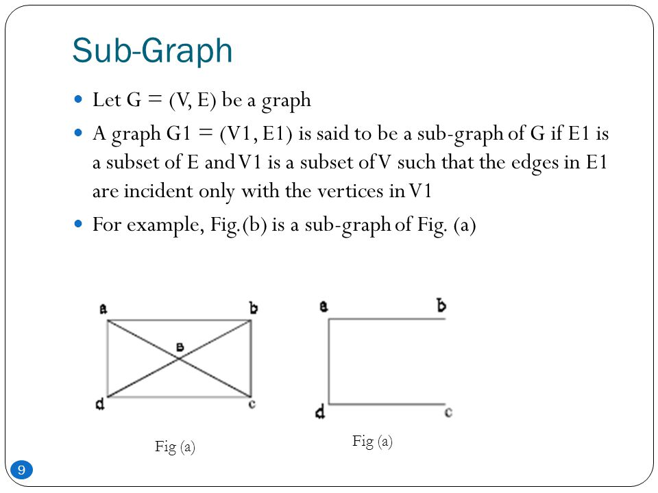 Sub-Graph Let G = (V, E) be a graph