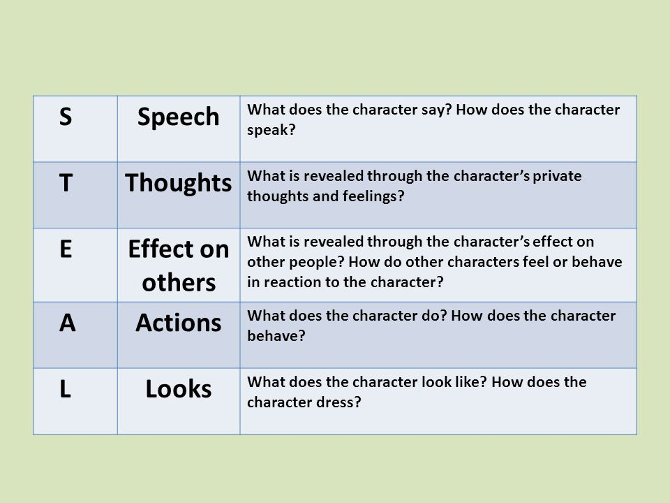 Speech Thoughts Effect on others Actions Looks