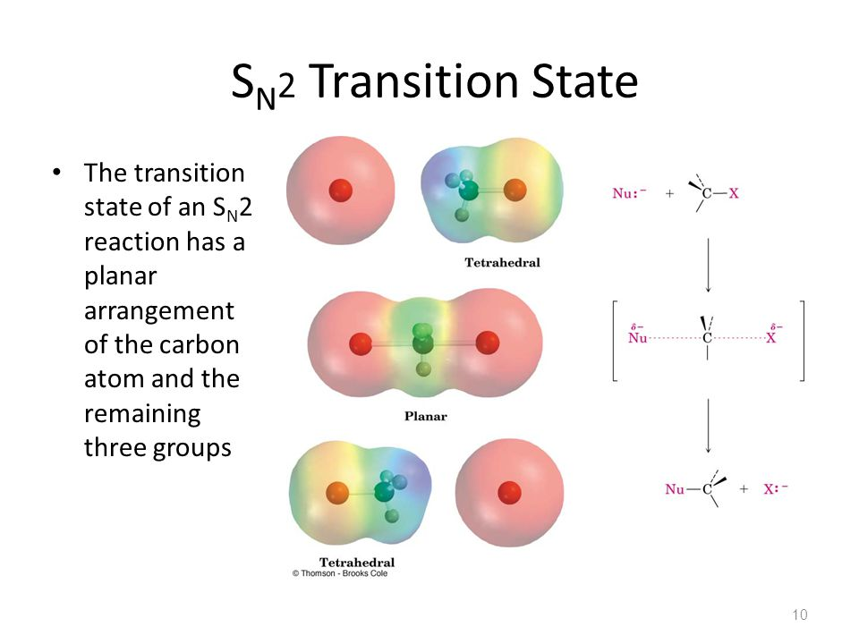 SN2 Transition State The transition state of an SN2 reaction has a planar arrangement of the carbon atom and the remaining three groups.