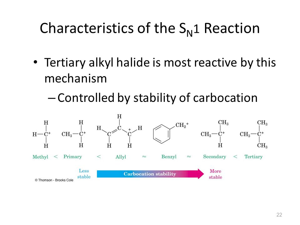 Characteristics of the SN1 Reaction
