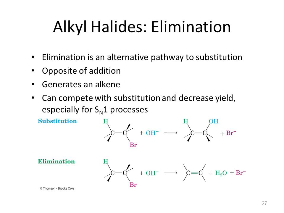 Alkyl Halides: Elimination