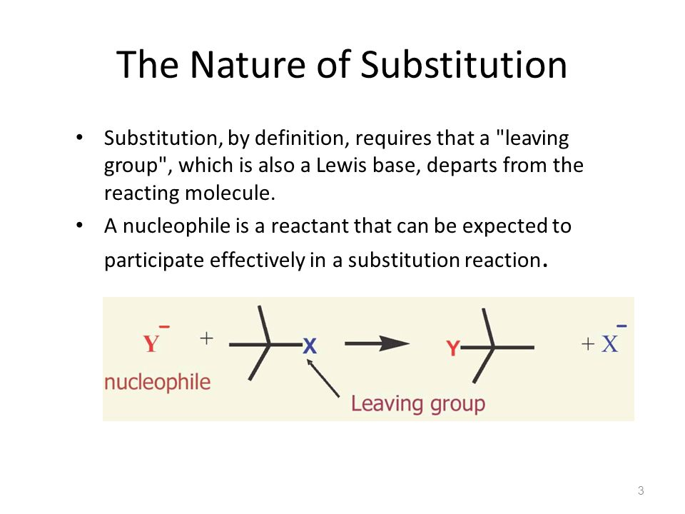 The Nature of Substitution