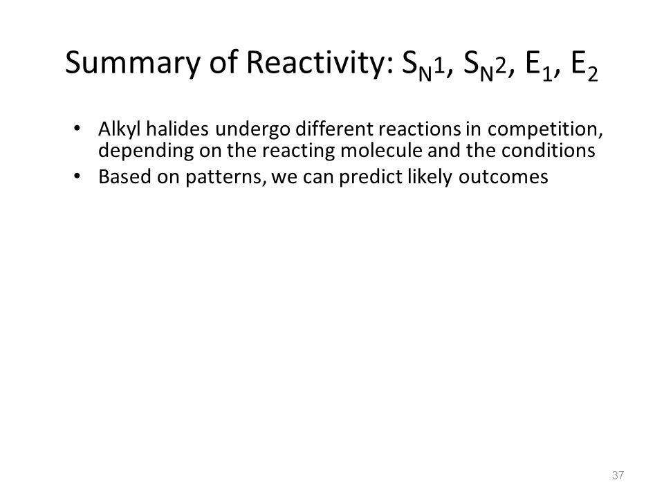 Summary of Reactivity: SN1, SN2, E1, E2