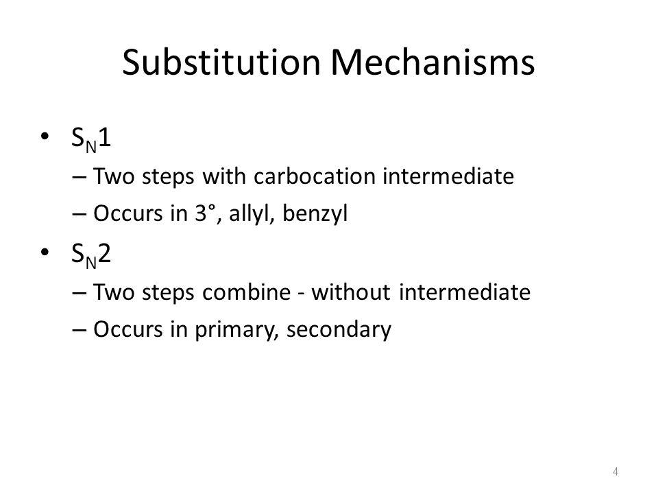 Substitution Mechanisms