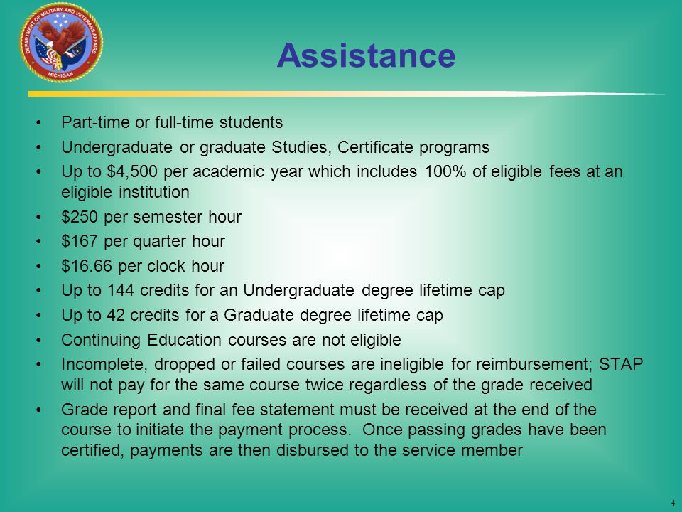 Assistance Part-time or full-time students
