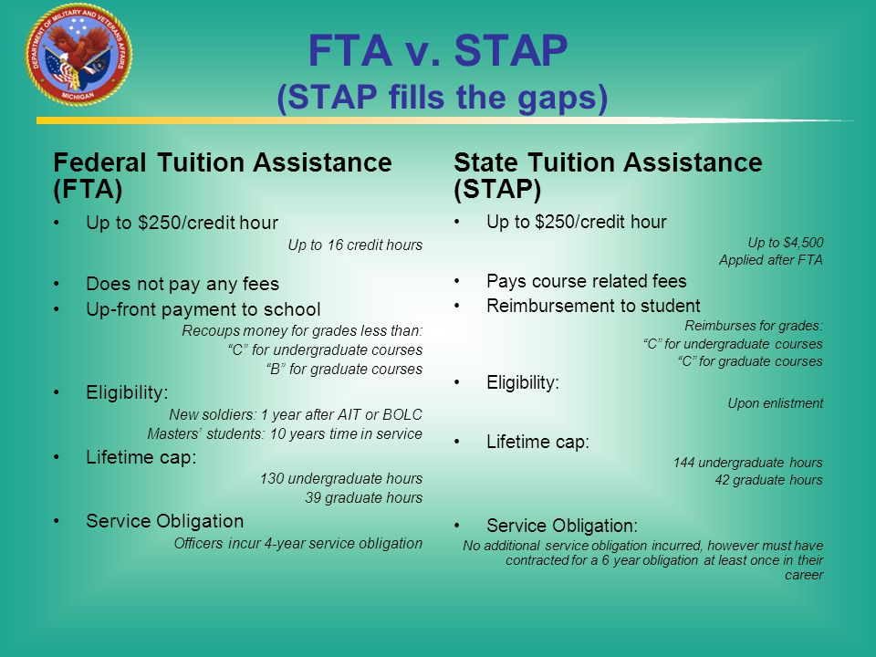 FTA v. STAP (STAP fills the gaps)