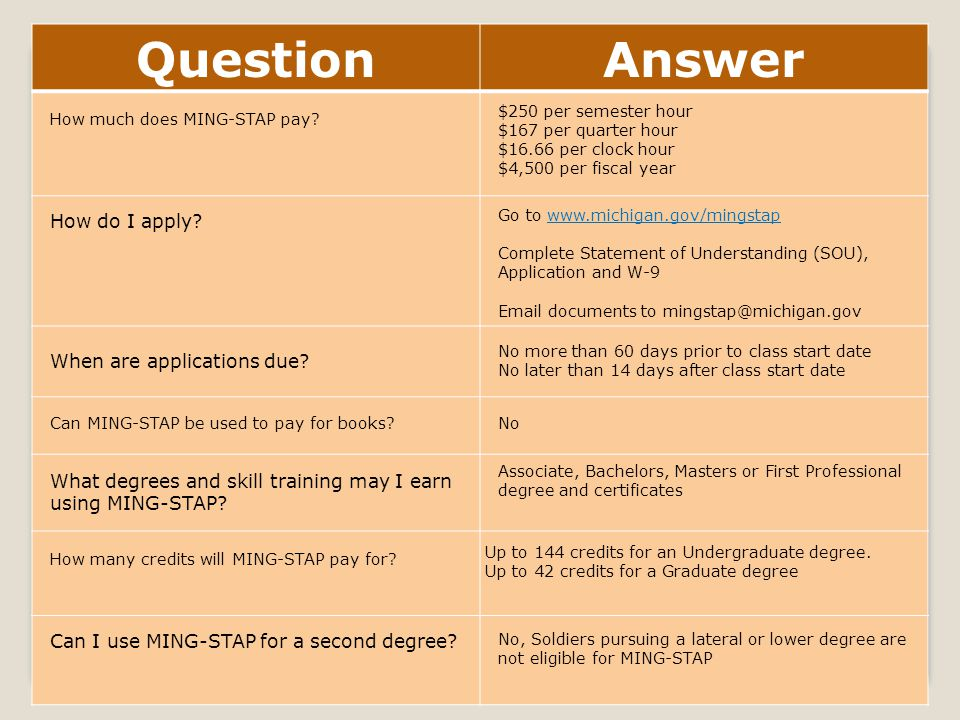 Question Answer How do I apply When are applications due