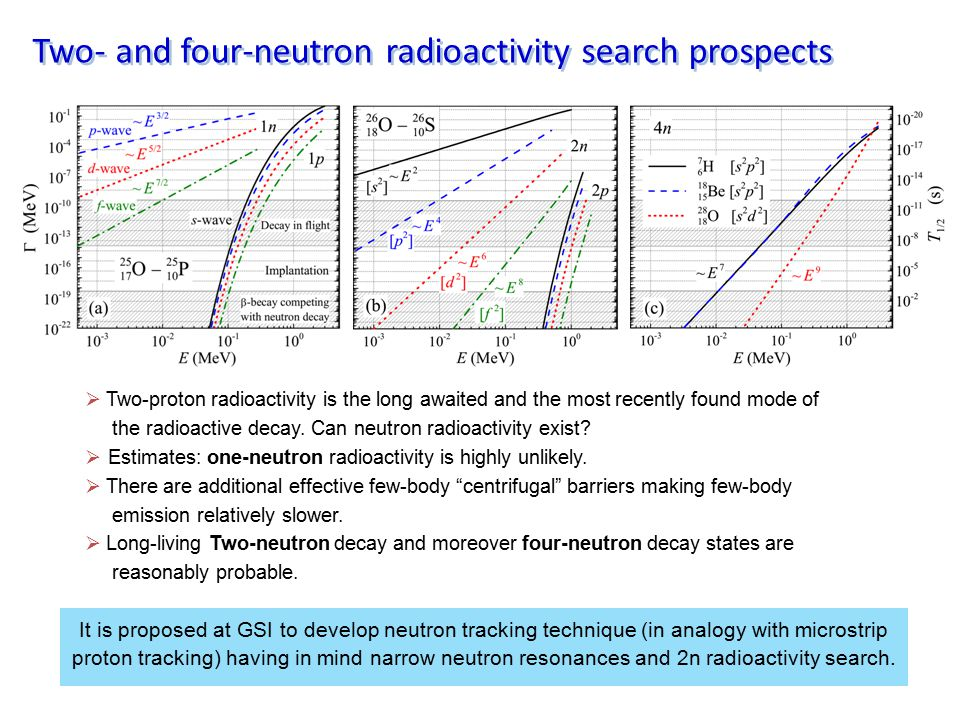 Two- and four-neutron radioactivity search prospects