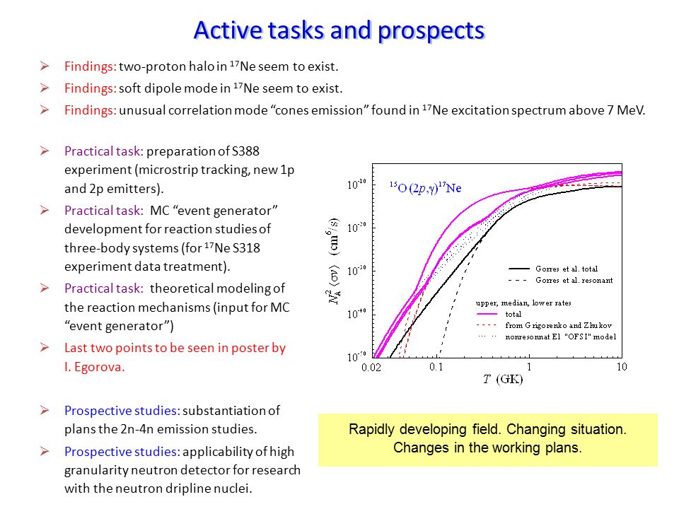 Active tasks and prospects