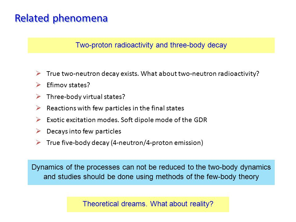 Related phenomena Two-proton radioactivity and three-body decay