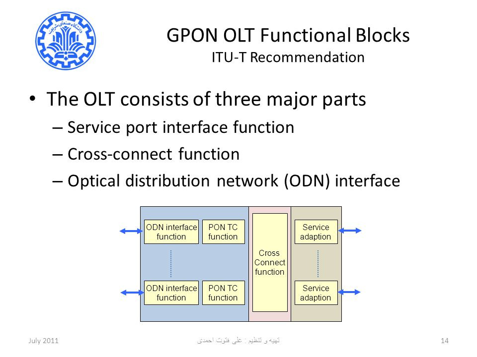 GPON OLT Functional Blocks ITU-T Recommendation