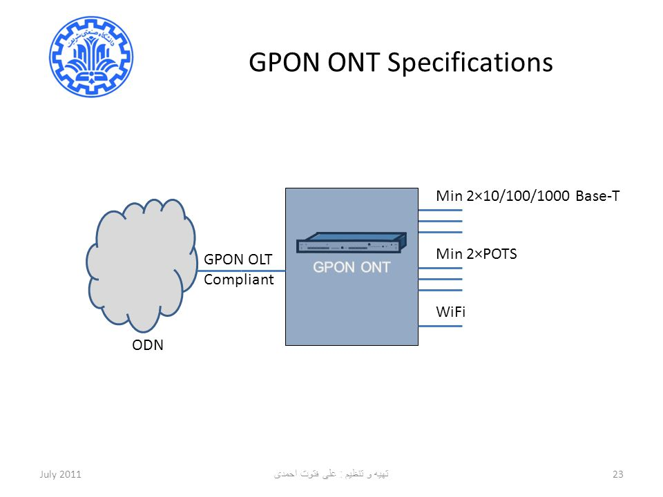 GPON ONT Specifications