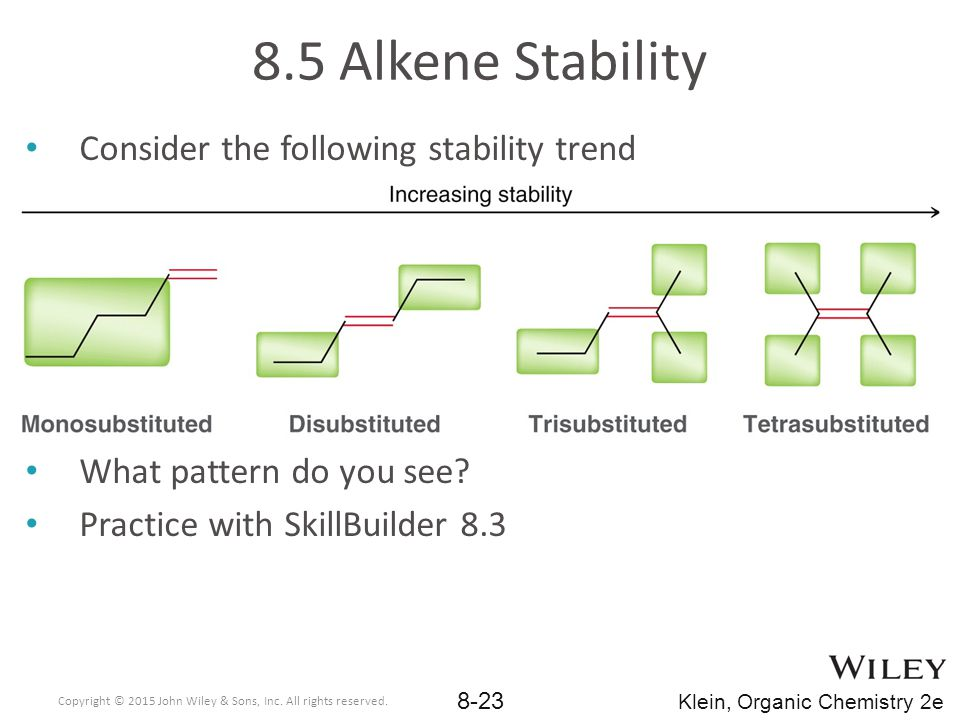 8.5 Alkene Stability Consider the following stability trend