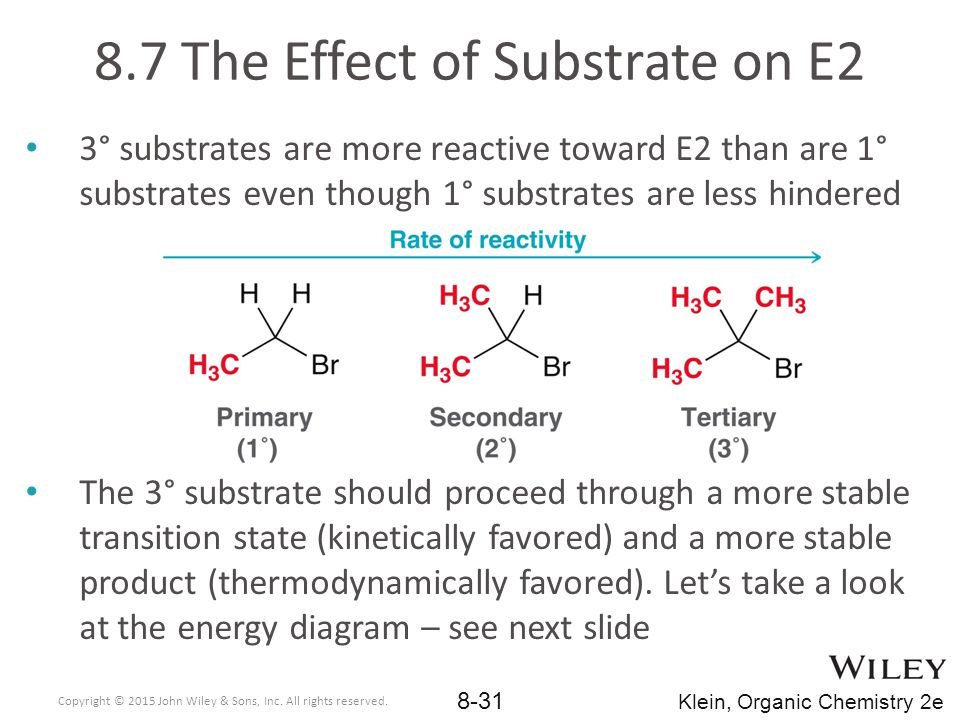 8.7 The Effect of Substrate on E2