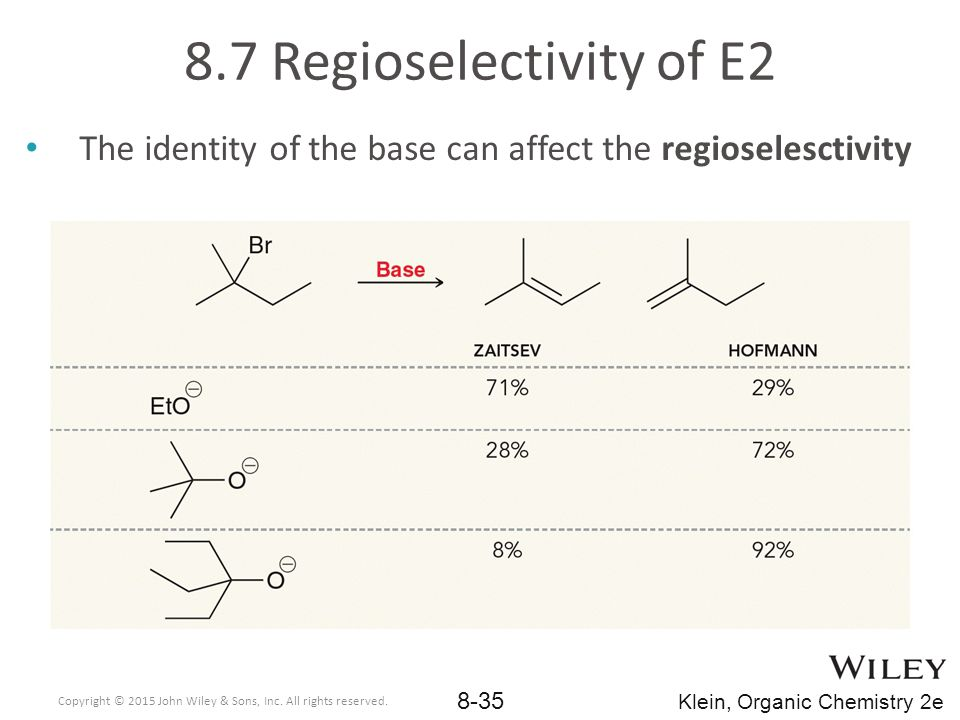 8.7 Regioselectivity of E2 The identity of the base can affect the regioselesctivity. Copyright © 2015 John Wiley & Sons, Inc. All rights reserved.