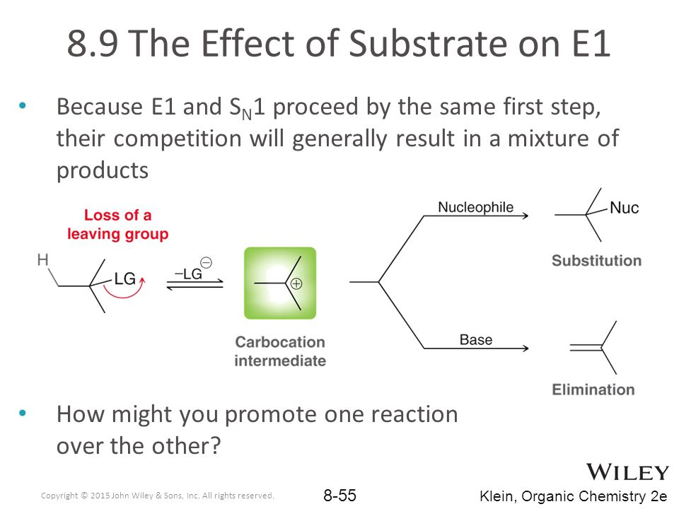 the effect of substrate on the However, the effect of substrate on enzyme activity is not simply to increase it what is the effect of substrate concentration on enzyme activity.