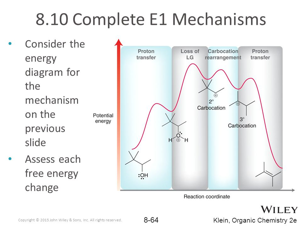 8.10 Complete E1 Mechanisms Consider the energy diagram for the mechanism on the previous slide. Assess each free energy change.