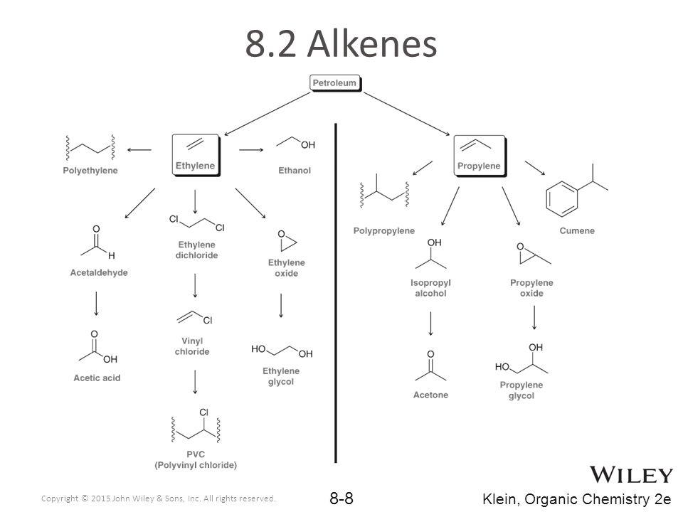 8.2 Alkenes Klein, Organic Chemistry 2e