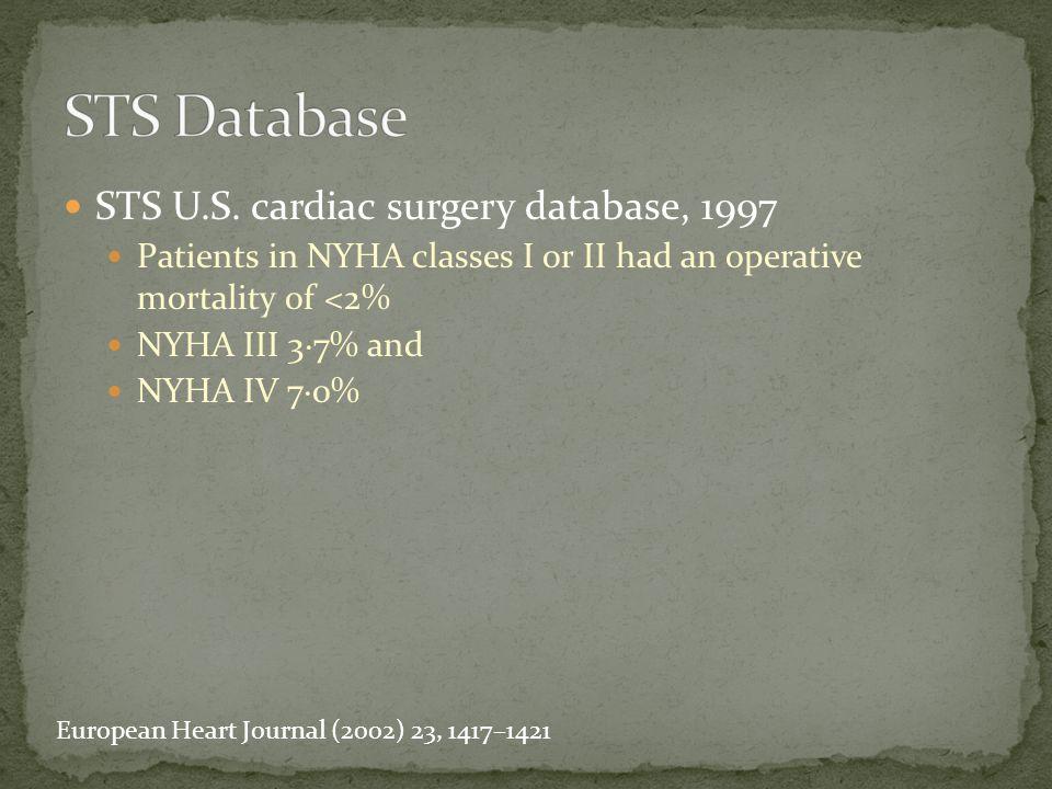 STS Database STS U.S. cardiac surgery database, 1997