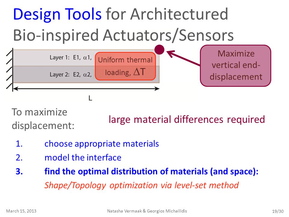 Design tools for architectured bio inspired actuators for Uniform space topology
