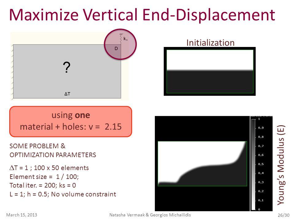 Maximize Vertical End-Displacement