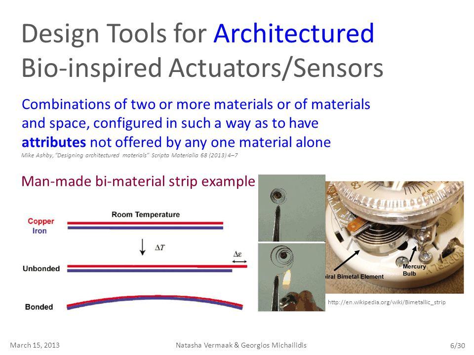 Design Tools for Architectured Bio-inspired Actuators/Sensors