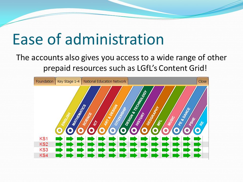 Ease of administration