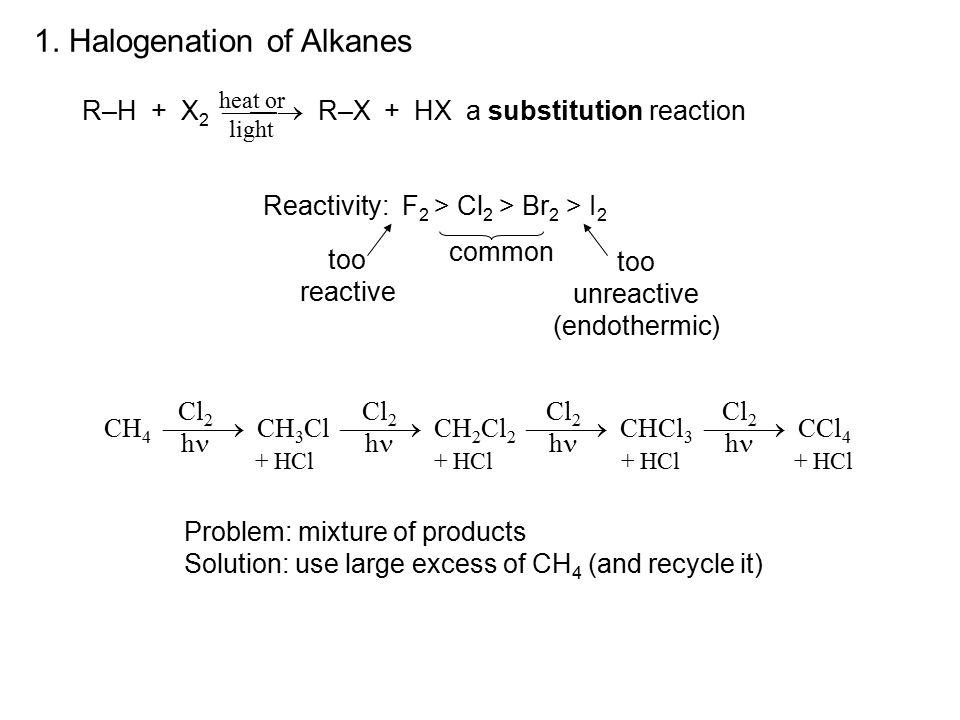 1. Halogenation of Alkanes