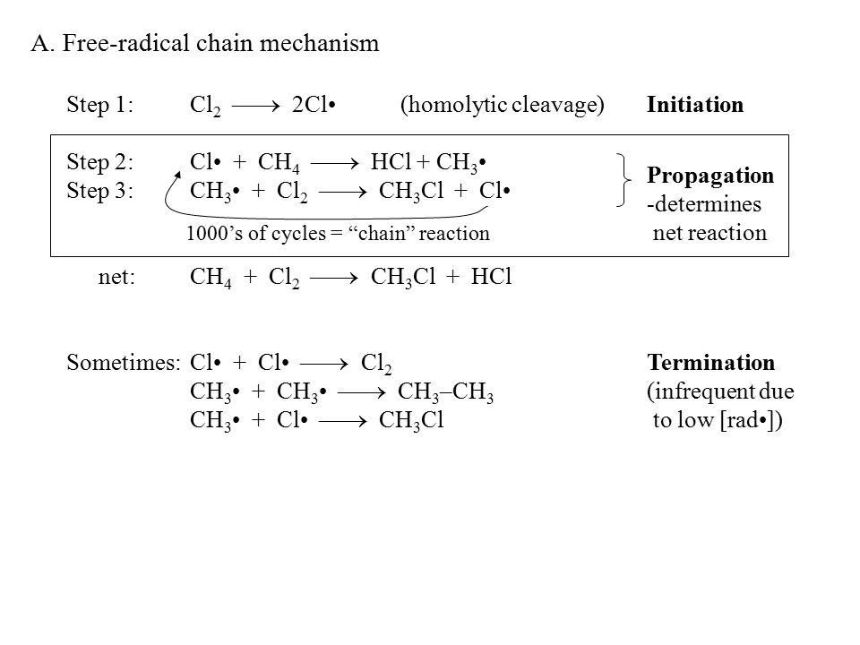 A. Free-radical chain mechanism