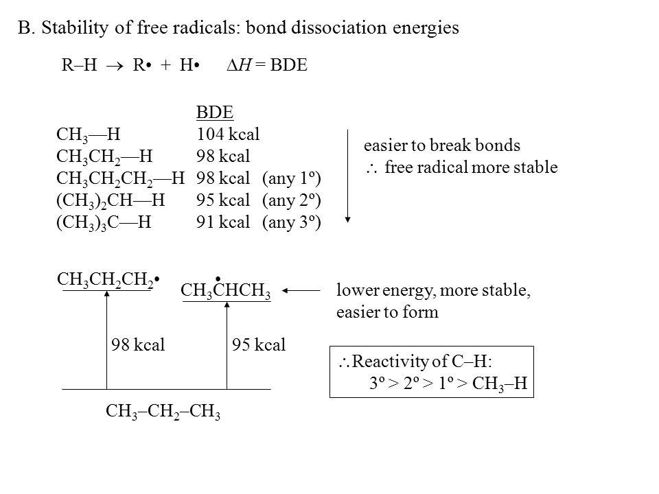 B. Stability of free radicals: bond dissociation energies