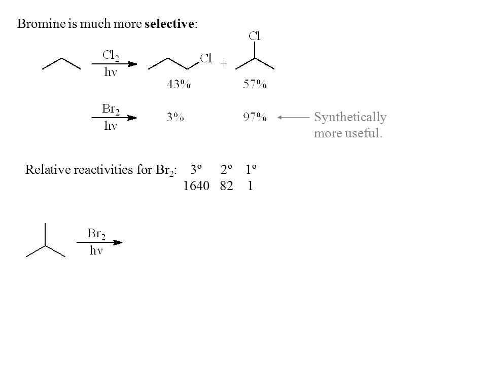 Bromine is much more selective: