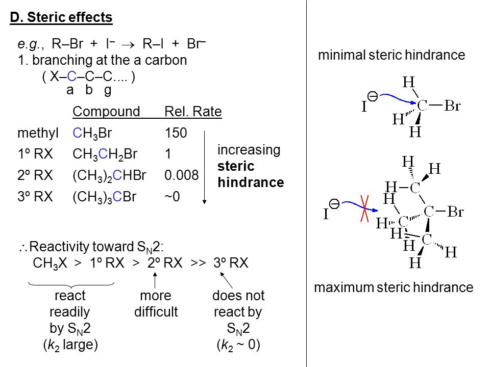 D. Steric effects e.g., R–Br + I–  R–I + Br– 1. branching at the a carbon. ( X–C–C–C.... )