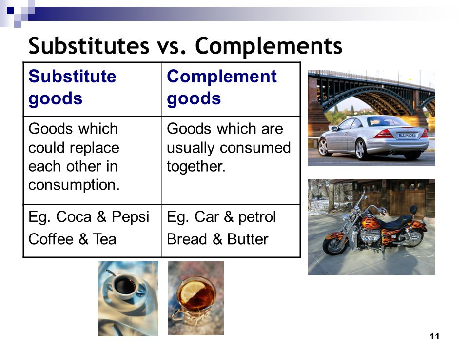 Substitutes vs. Complements