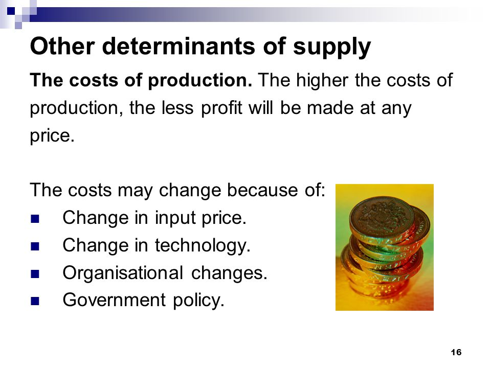 Other determinants of supply