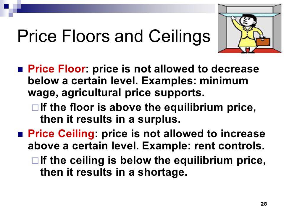 Price Floors and Ceilings