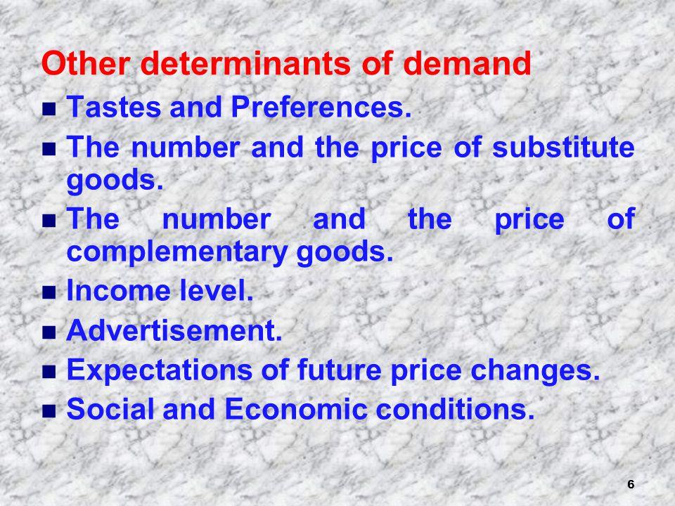 Other determinants of demand