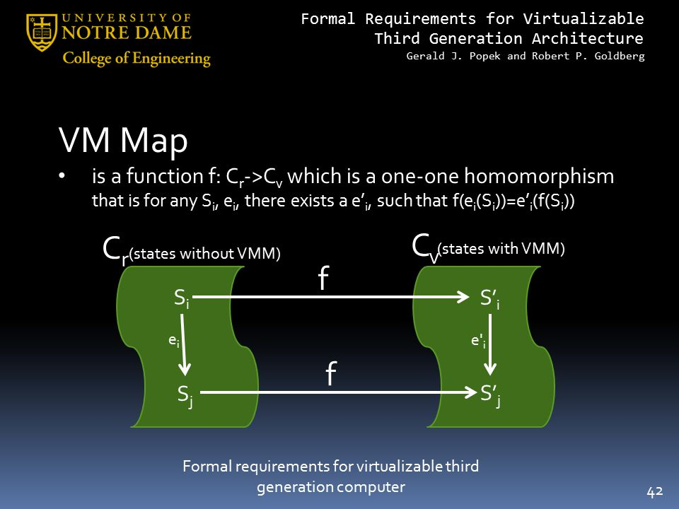 Formal requirements for virtualizable third generation computer