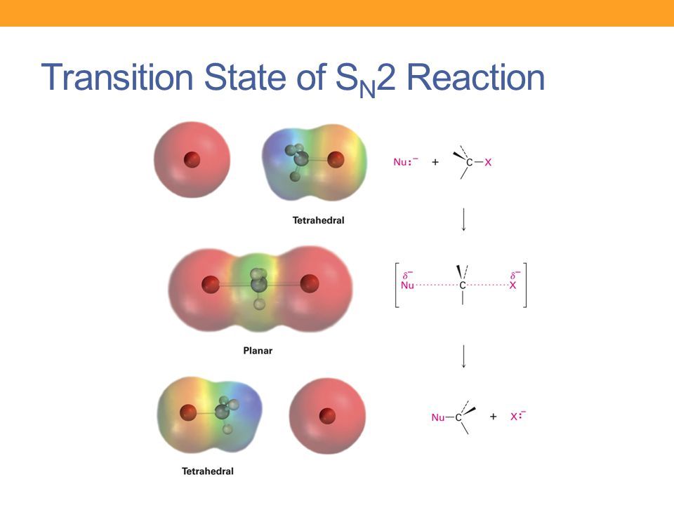 Transition State of SN2 Reaction